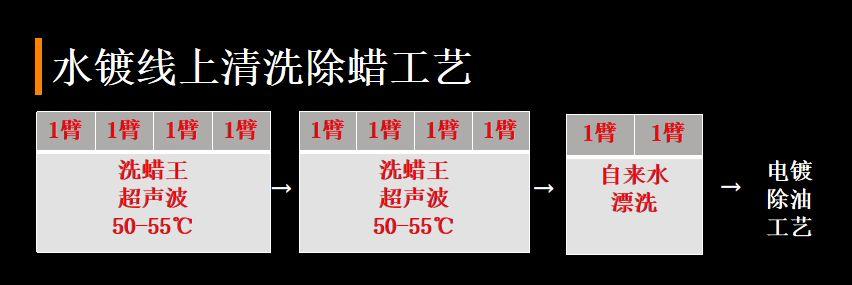 除蜡碳氢运用领域-7.jpg